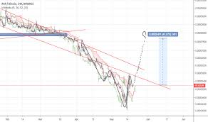 Xrp Stock Chart How Do I Send Bitcoins To Someone On