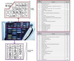 2004 volkswagen pat fuse box diagram 2012 vw passat fuse diagram 2006 jetta radio fuse at 2006 Jetta Tdi Fuse Box Diagram
