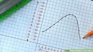 How To Make A Line Graph 8 Steps With Pictures Wikihow