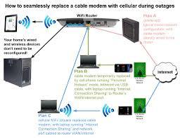 ooma wiring diagram fonar me AT&T Phone Box Wiring Diagram ooma wiring diagram