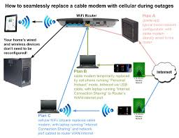 ooma wiring diagram fonar me Telephone Wall Jack Wiring Diagram ooma wiring diagram