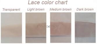 Lace Front Color Chart Lace Color Chart_human Hair Wigs Color Chart