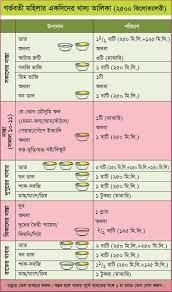 16 Scientific Diet Chart In Bangla