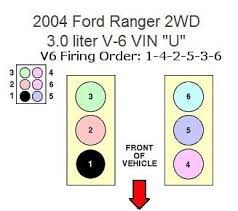 ford spark plug wire diagram chevy cars trucks questions firing order for spark plug wires