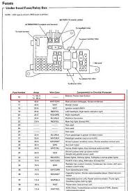 1985 caprice fuse box diagram wirdig 85 honda prelude wiring diagram motor replacement parts and diagram