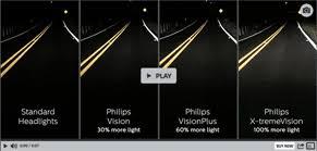Philips Lighting At Pep Boys Pep Boys