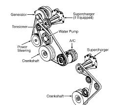 buick enclave serpentine belt diagram  2011 buick enclave serpentine belt diagram 2011