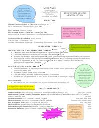 Captivating Prepare Your Functional Resume For How To Write A
