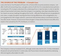 Understanding Profitable Sales Growth Easier Fti Consulting