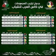 ترتيب مجموعات كأس العرب تحت 20 عامًا بعد انتهاء الجولة الأولى - التيار  الاخضر