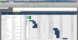microsoft excel project management templates project template excel scheduling software excel weekly production