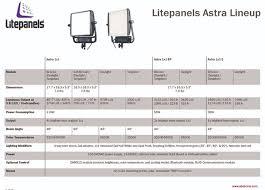 Litepanels Astra Comparison Chart Tools Charts