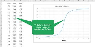 3 Ways To Update A Scatter Chart In Excel Engineerexcel