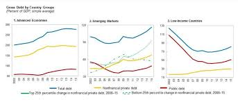 Bis Country Chart Banking And Financial Sector Country Risk In The 21st Century