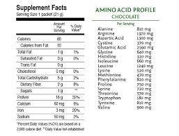 sun warrior chocolate protein powder nutrition facts