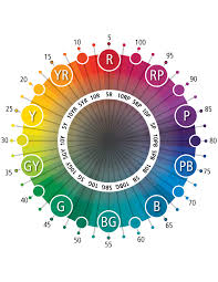Red Color Wheel Chart How To Use Color Combinations For Powerful Marketing