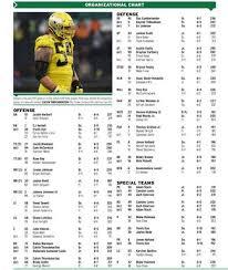 Oregon Depth Chart For Season Opener Vs Auburn Oregonlive Com