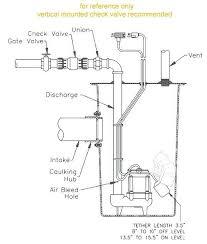 grinder pump wiring diagram schematic diagram database ejector pump wiring diagram wiring diagrams konsult grinder pump wiring diagram grinder pump wiring diagram