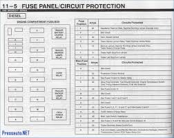 ford expedition trailer wiring diagram dolgular com 2007 ford expedition power distribution box at 2007 Expedition Fuse Box Diagram