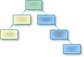 Court System Diagram Wiring Diagram Schematics