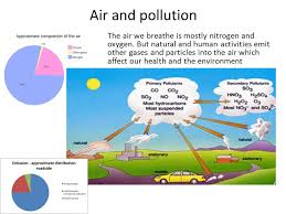 Go Low Forum Air pollution and Health Richard Taylor Nottingham ...