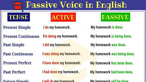 Active And Passive Voice Chart Passive Voice In English Active And Passive Voice Rules And Useful Examples