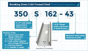 Metal Roof Gauge Thickness Chart How To Order Cold Formed Steel Framing