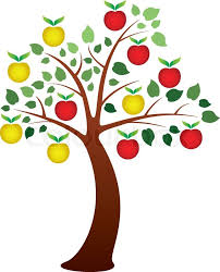 apple tree with roots clipart. pin drawn roots fruit tree #6 apple with clipart