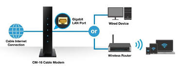 cm 16 networking asus usa asus wireless router setup at Asus Network Diagram