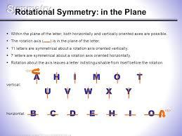 Symmetry Rotational Symmetry in the Plane A H I M O T U V W X Y