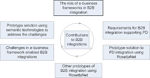 essay corporate finance quizlet chapter 1