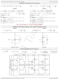 Basic Electronic Formulas Chart 15 Judicious Basic Electronic Formulas Chart