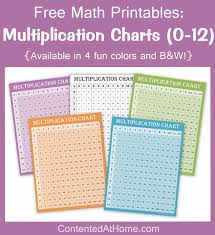 Printable Multiplication Chart To 12 Free Math Printables Multiplication Charts 0 12 Contented