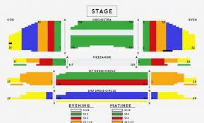Greek Seating Chart Detailed Shn Curran Seating Chart Mandalay Theater Seating Chart