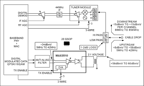 block diagram of modem the wiring diagram block diagram for max3510 upstream catv amplifier application block diagram