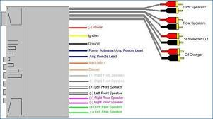 sony xplod radio wiring diagram bestharleylinks info Sony Xplod Amp Wiring Diagram wiring diagram for sony car radio powerking