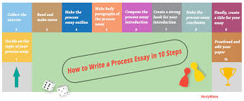 how to write a process essay having wonderful topic examples  how to write a process essay outline introduction body conclusion
