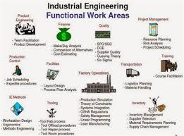 Industrial Engineering Design Areas Industrial Engineers Work Department Of Industrial