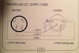 4 pin xlr wiring diagram all wiring diagram 4 pin xlr wiring diagram wiring library xlr to mono diagram 4 pin audeze xlr wiring