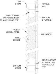 wall panel installation horizontal section
