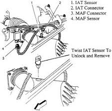repair guides electronic engine controls intake air 2003 Ford F 150 Maf Iat Sensor Wiring Diagram click image to see an enlarged view Ford Focus MAF Sensor Wiring Diagram