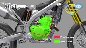 2019 <b>Suzuki RM-Z250</b> Technical Updates for MY19 - YouTube