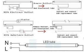 install led tube light 3nled lighting how to bypass a ballast to install led tubes at Led Fluorescent Tube Replacement Wiring Diagram