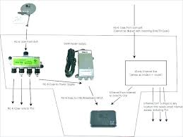 wireless modem diagram modem router diagram cable modem wireless wireless modem diagram mini wireless genie installation diagram wireless genie installation diagram modem wireless router connection