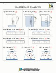 Ccss 2 Md Worksheets Measuring And Estimating Lengths Math ...
