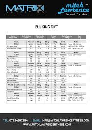 Ripped Body Diet Chart Bulking Diet Plan Without Supplements Bulking Diet Diet