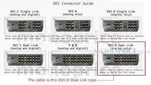1 8 meter hdmi to dvi d dual link cable gold plated connectors dvi d dual link indication