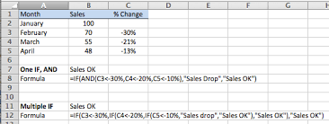If Function Excel Using Multiple If Statements In Excel Learn Microsoft Excel Five