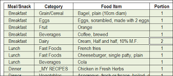 Excel Recipe Nutrients Calculator Contextures Blog
