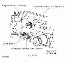 chevy cavalier engine parts diagram solution of your wiring 2001 chevrolet cavalier 2 2 engine diagram wiring diagram essig rh 18 19 6 tierheilpraxis essig de 2 2 ecotec engine diagram 2 2 ecotec engine diagram
